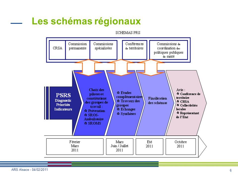 Les schémas régionaux