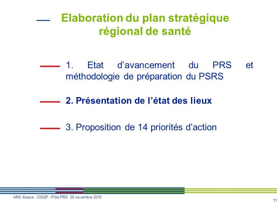 Elaboration du plan stratégique régional de santé