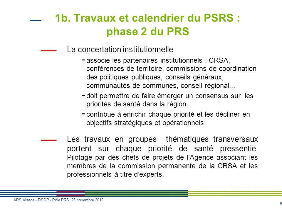 1b. Travaux et calendrier du PSRS : phase 2 du PRS