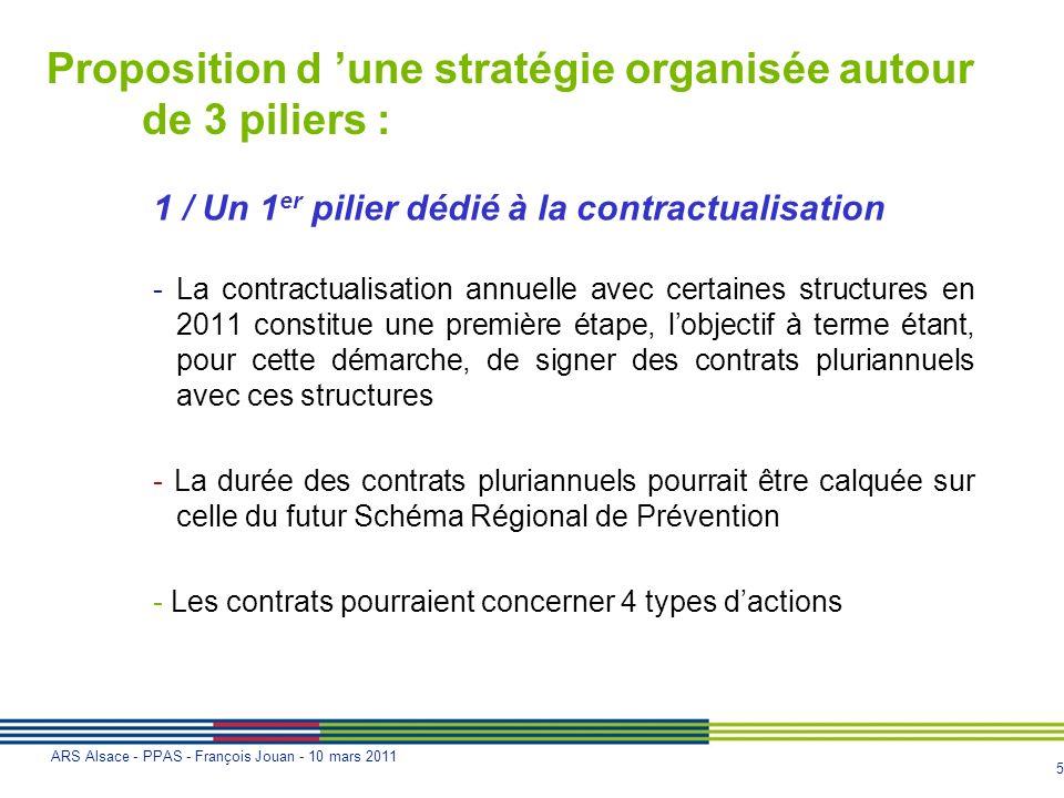 Proposition d 'une stratégie organisée autour de 3 piliers :