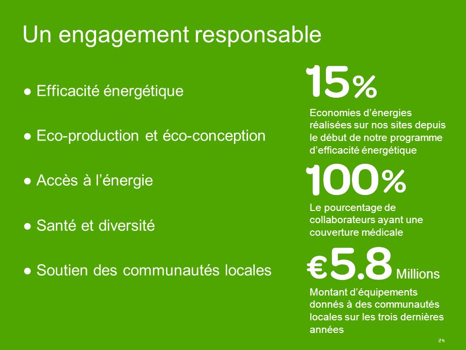 Un engagement responsable