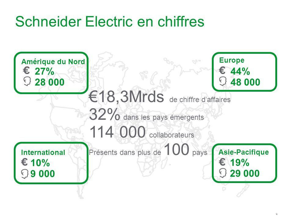 Schneider Electric en chiffres