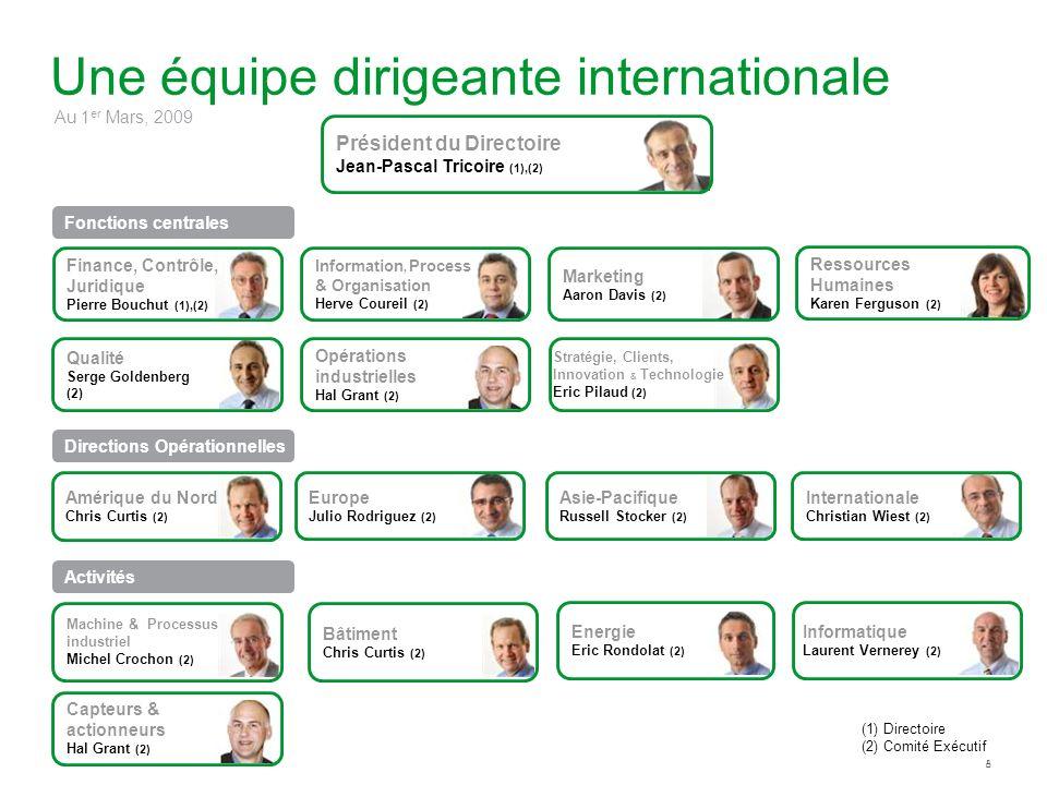 Une équipe dirigeante internationale