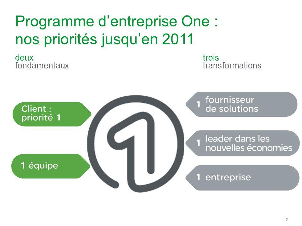 Programme d'entreprise One : nos priorités jusqu'en 2011