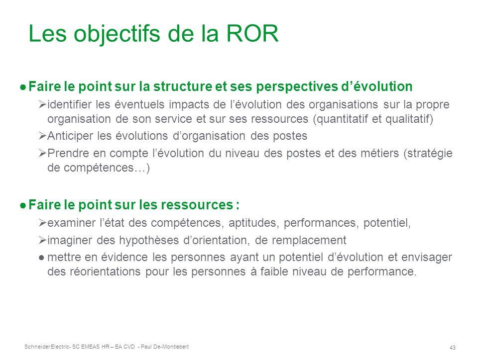 Les objectifs de la ROR Faire le point sur la structure et ses perspectives d'évolution.