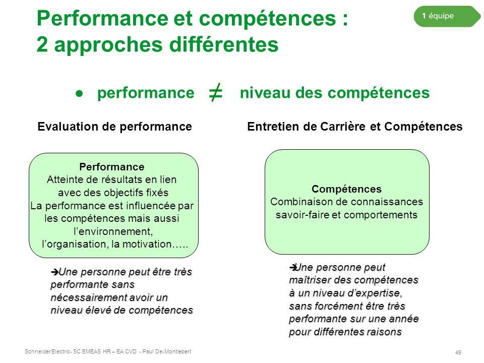 Performance et compétences : 2 approches différentes