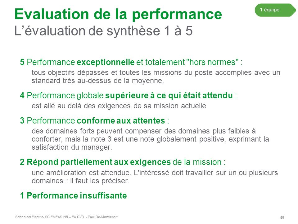 Evaluation de la performance L'évaluation de synthèse 1 à 5