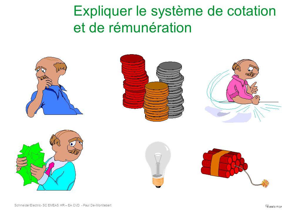 Expliquer le système de cotation et de rémunération