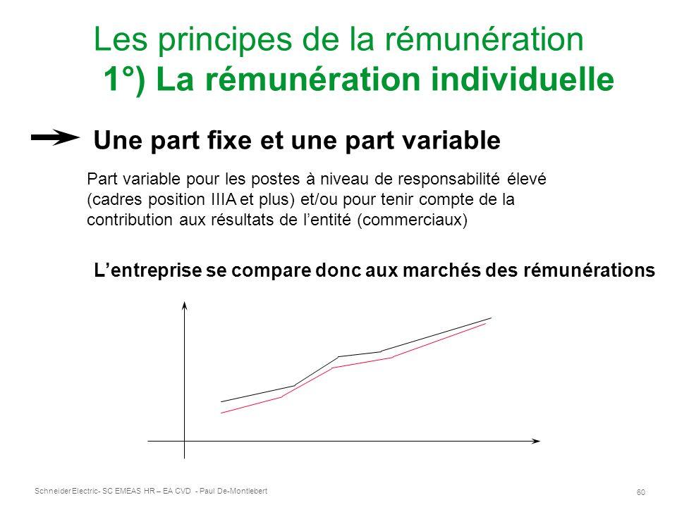 Les principes de la rémunération 1°) La rémunération individuelle