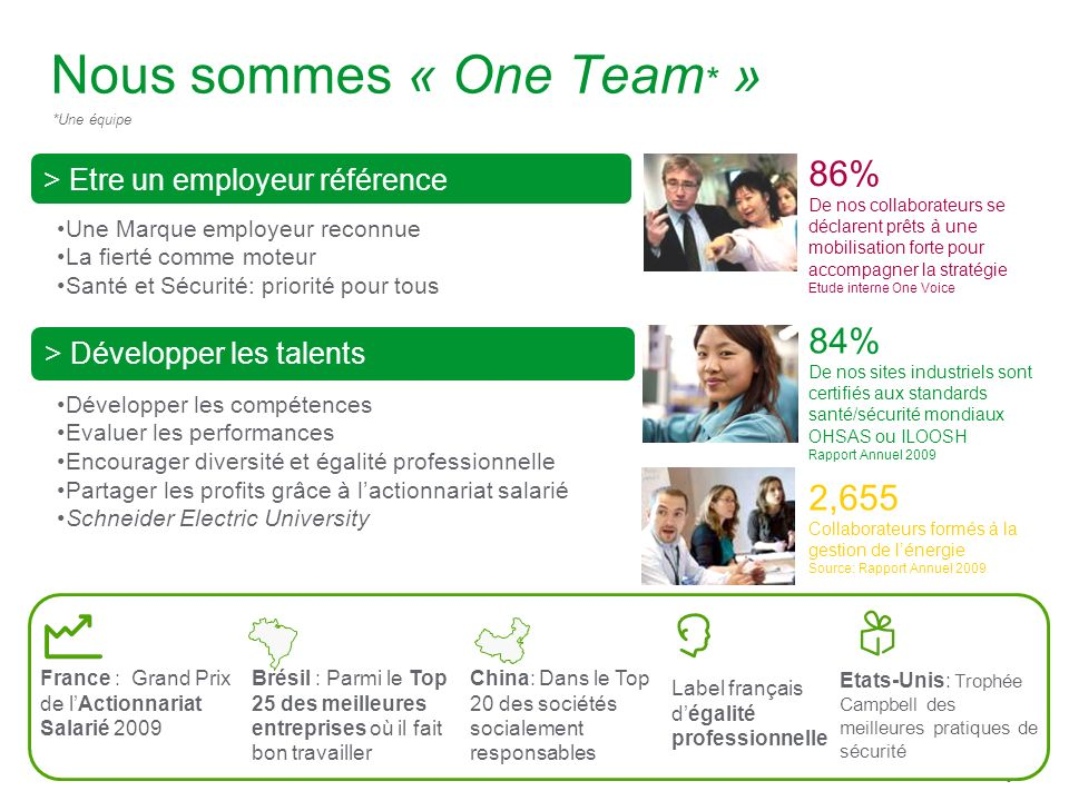 Nous sommes « One Team* »