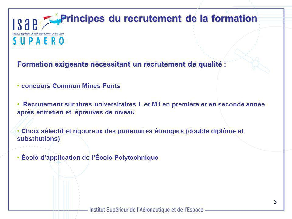 Principes du recrutement de la formation