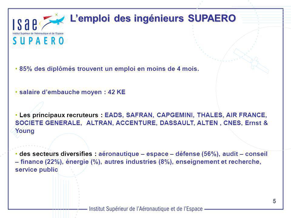L'emploi des ingénieurs SUPAERO