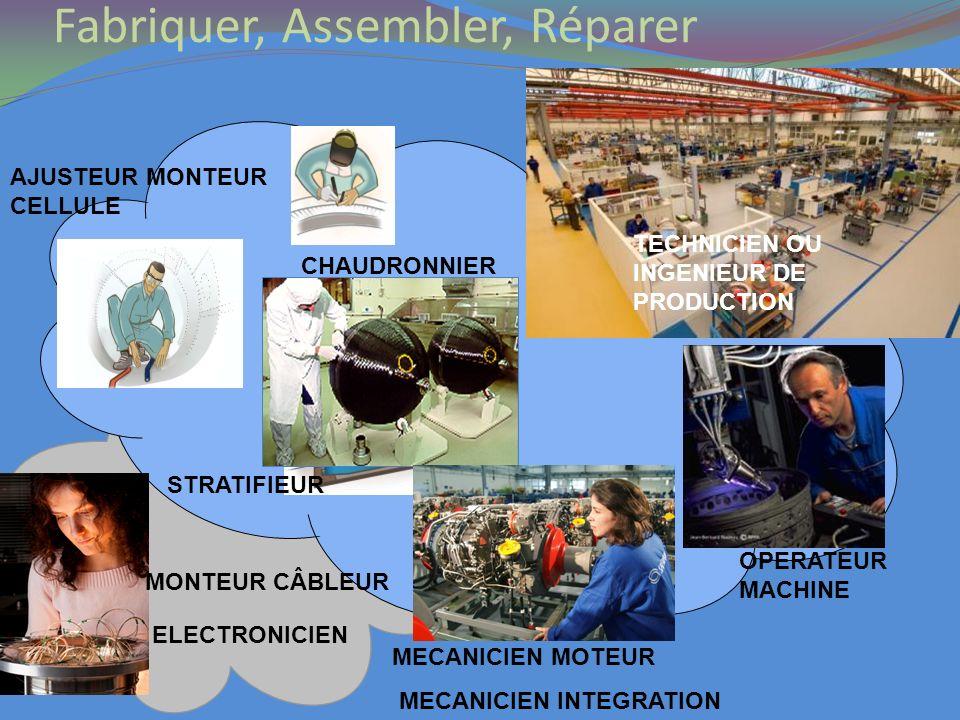 Fabriquer, Assembler, Réparer