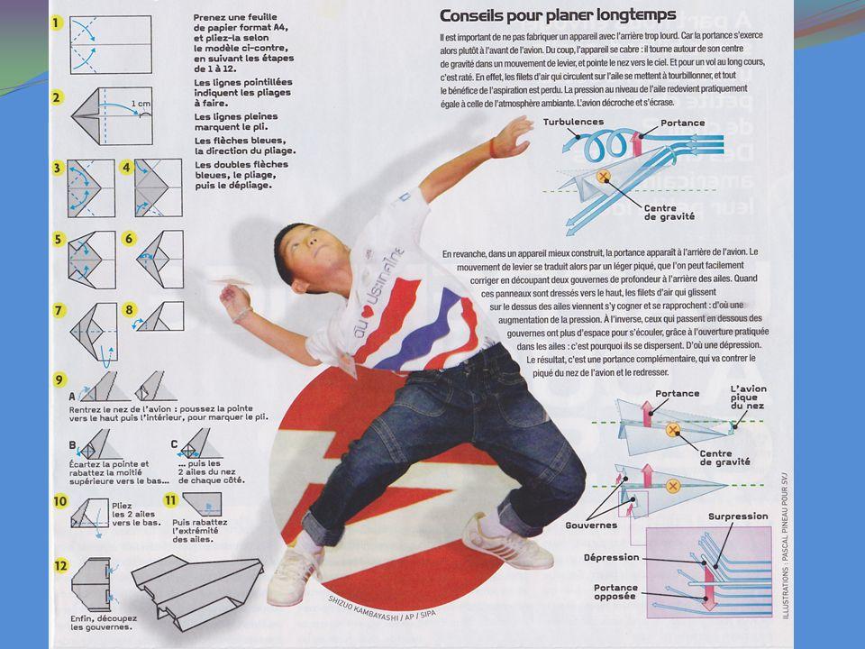 Dossier industriel L'avion de papier :