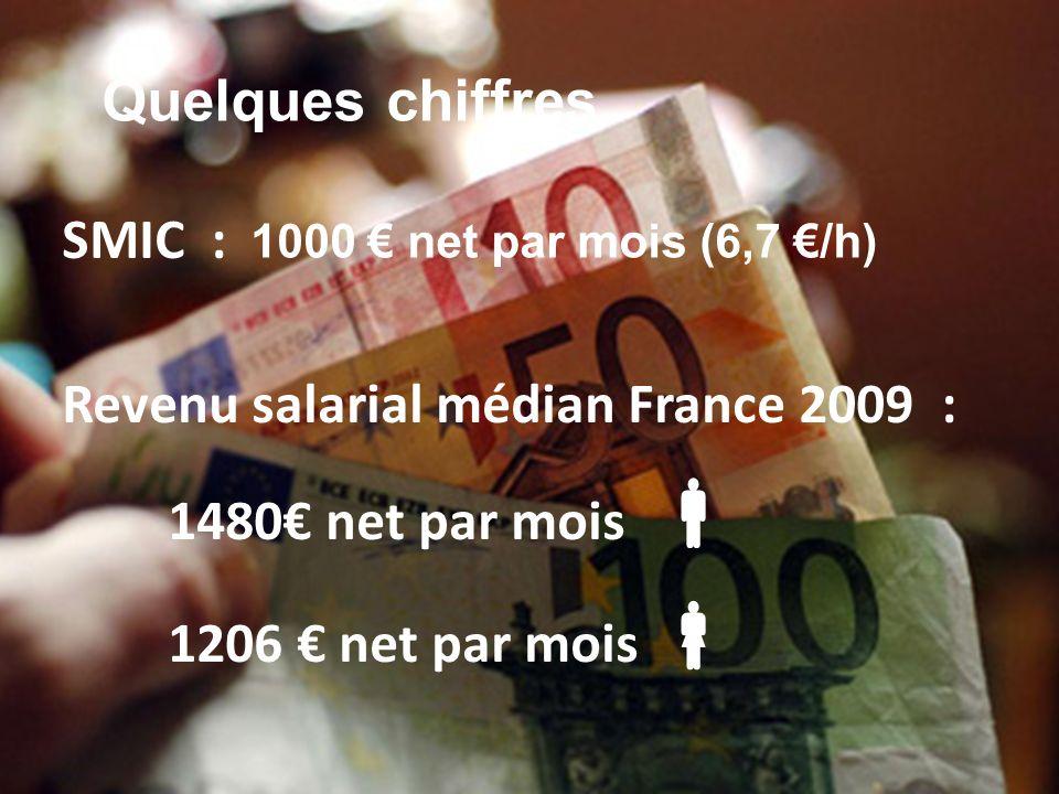Quelques chiffres SMIC : Revenu salarial médian France 2009 :