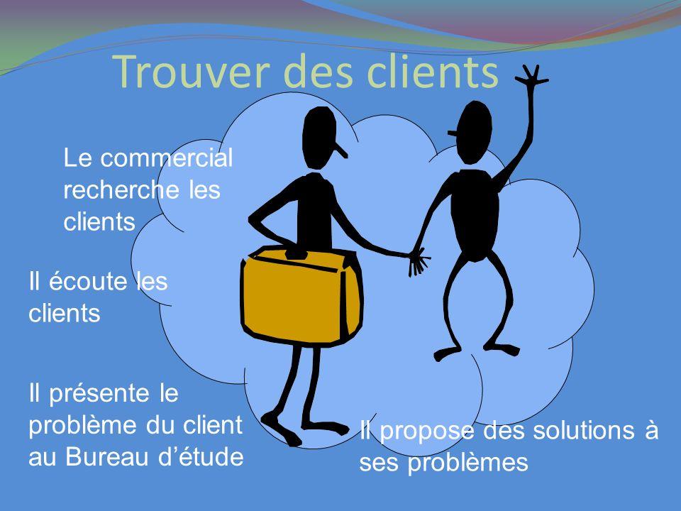 Trouver des clients Le commercial recherche les clients