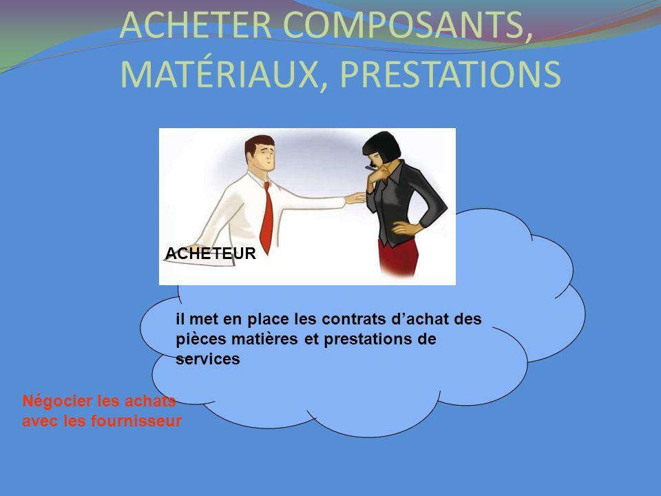 ACHETER COMPOSANTS, MATÉRIAUX, PRESTATIONS
