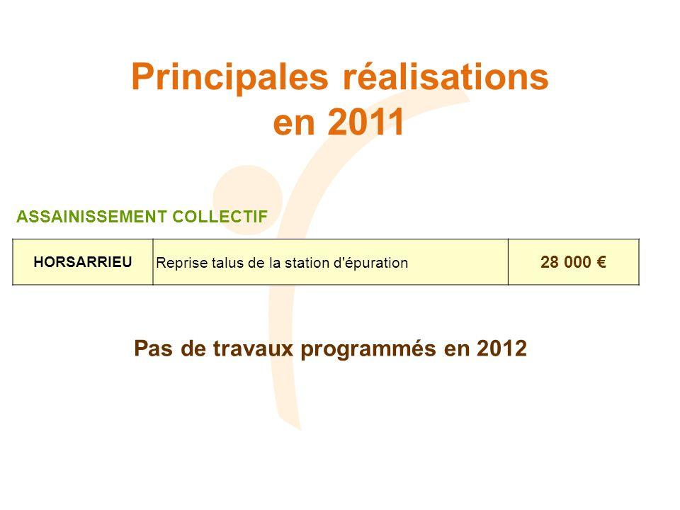 Principales réalisations Pas de travaux programmés en 2012
