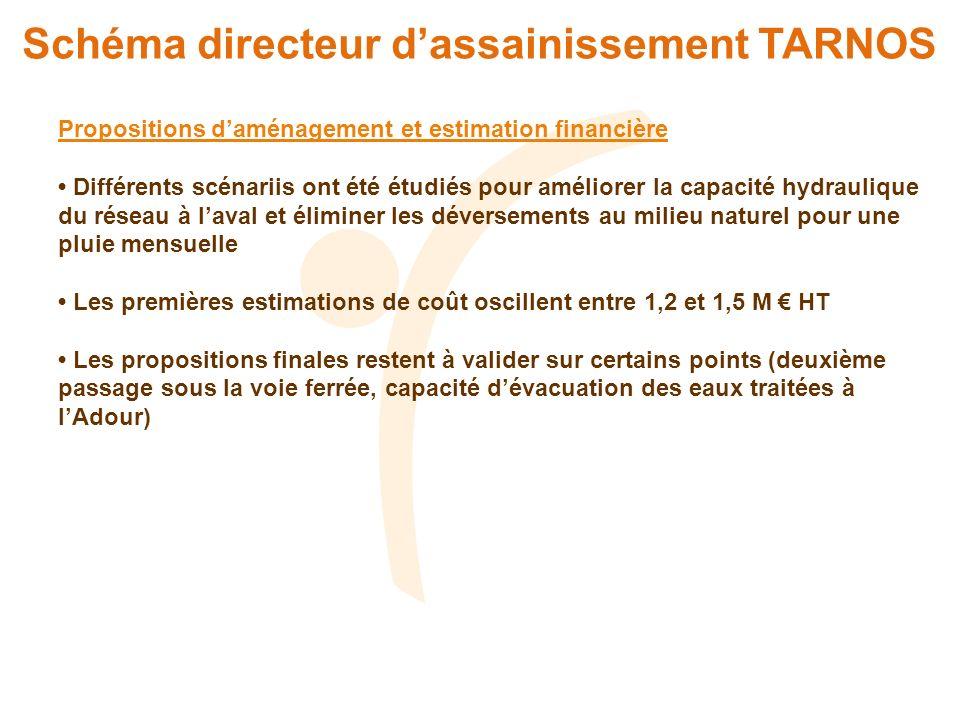 Schéma directeur d'assainissement TARNOS