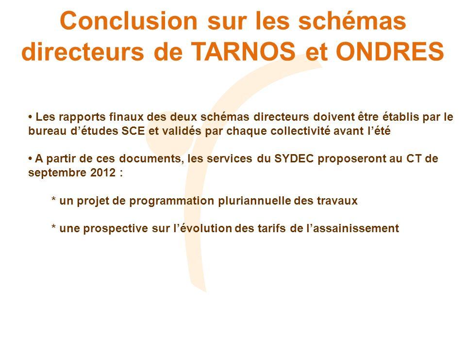 Conclusion sur les schémas directeurs de TARNOS et ONDRES