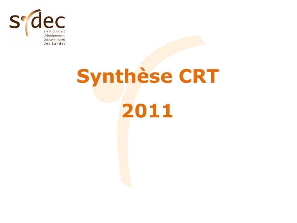 Synthèse CRT 2011
