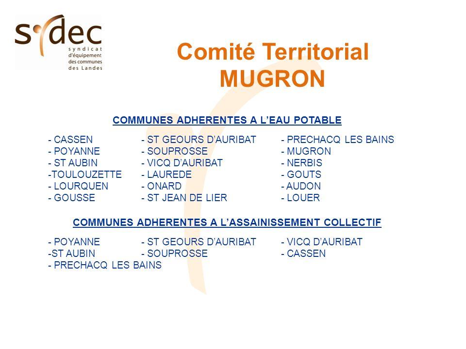 Comité Territorial MUGRON