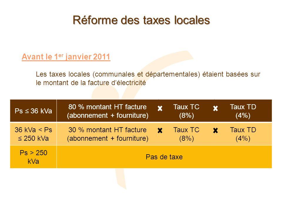 Réforme des taxes locales