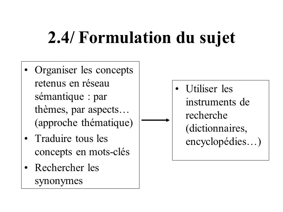 2.4/ Formulation du sujet Organiser les concepts retenus en réseau sémantique : par thèmes, par aspects… (approche thématique)