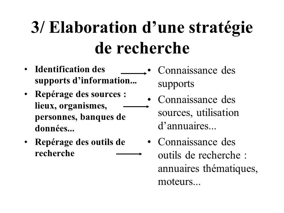 3/ Elaboration d'une stratégie de recherche
