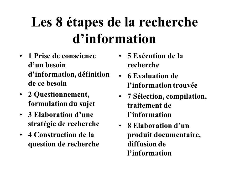Les 8 étapes de la recherche d'information