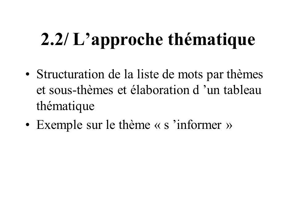 2.2/ L'approche thématique
