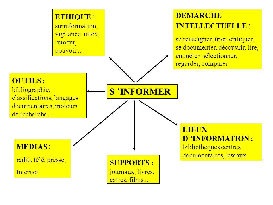 ETHIQUE : surinformation, vigilance, intox, rumeur, pouvoir...