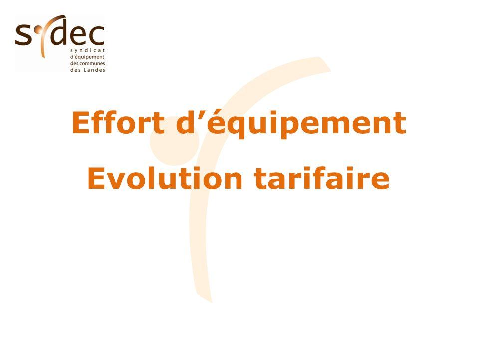 Effort d'équipement Evolution tarifaire