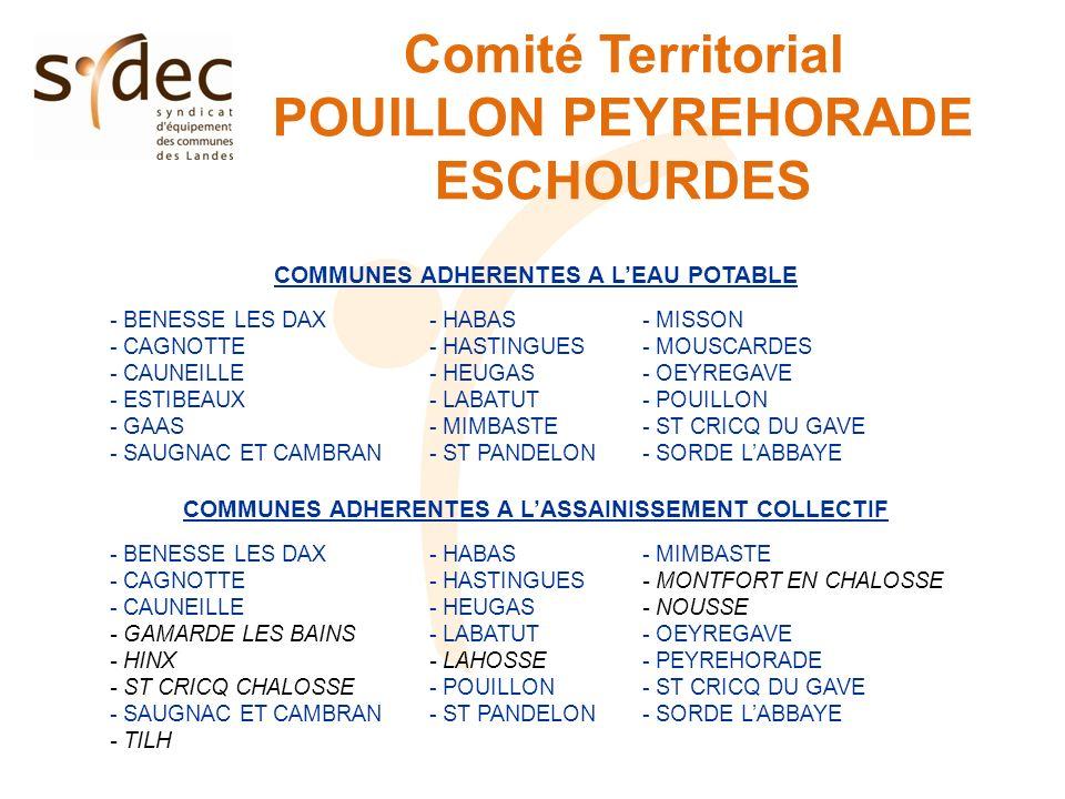 Comité Territorial POUILLON PEYREHORADE ESCHOURDES