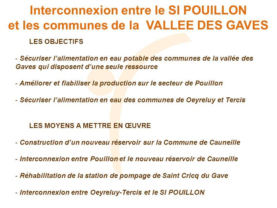Interconnexion entre le SI POUILLON