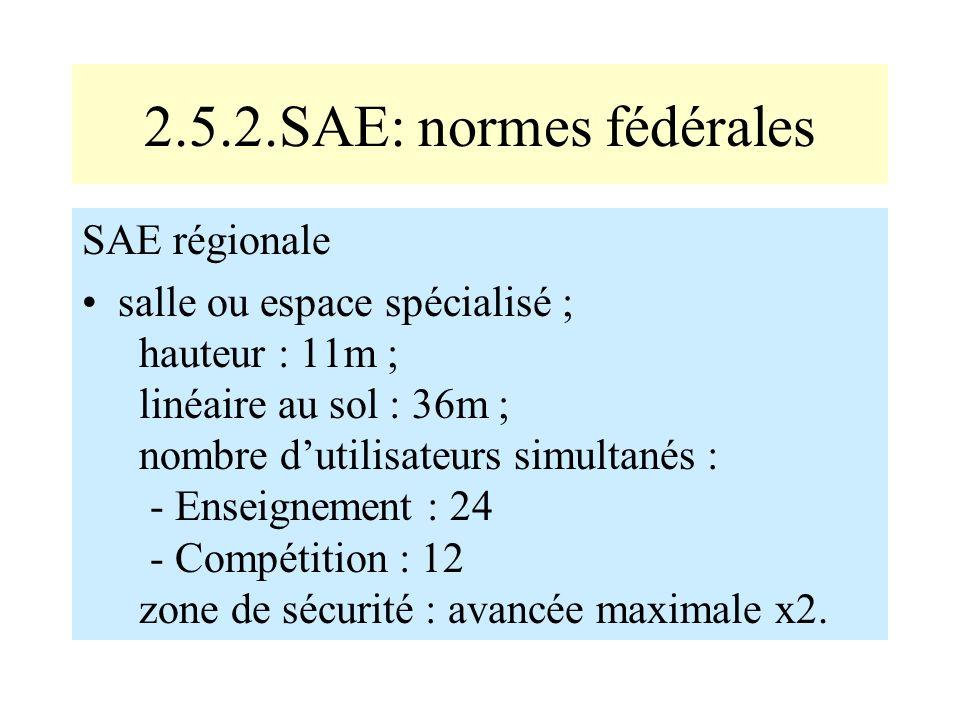 2.5.2.SAE: normes fédérales SAE régionale