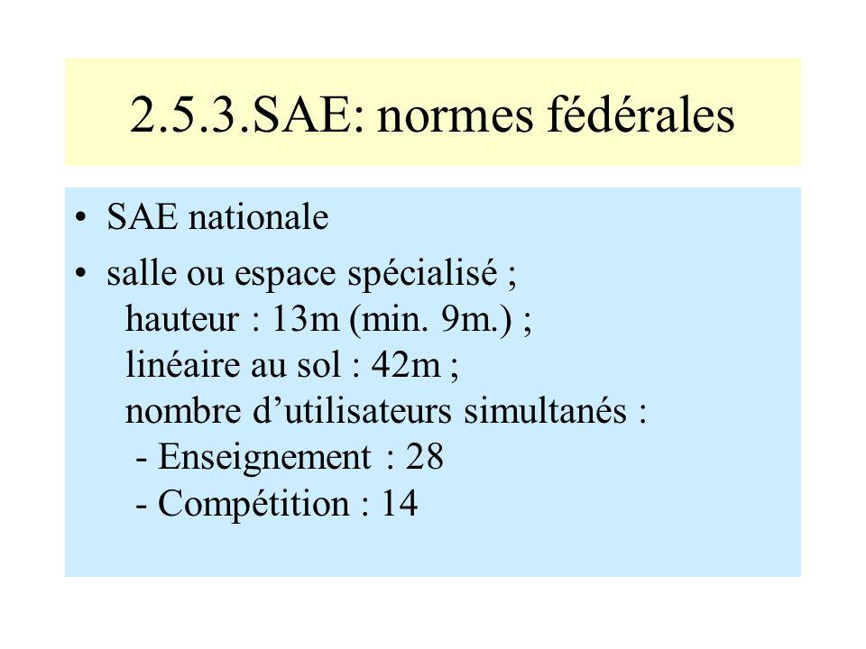 2.5.3.SAE: normes fédérales SAE nationale