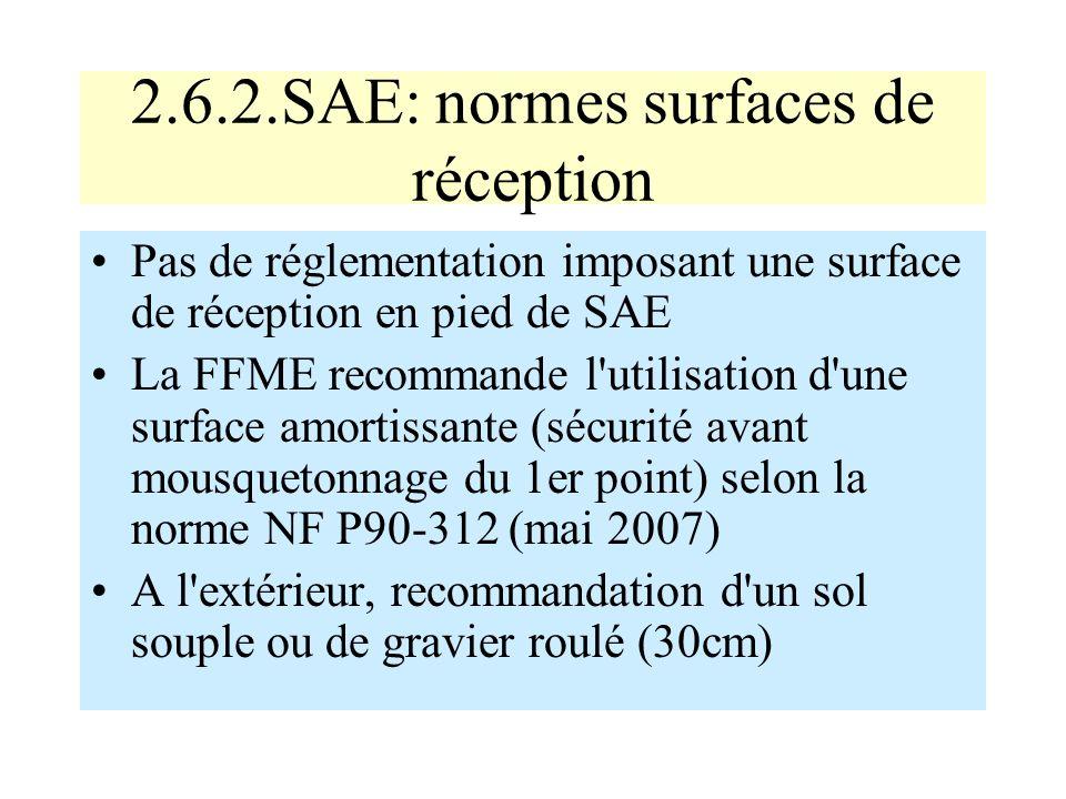 2.6.2.SAE: normes surfaces de réception