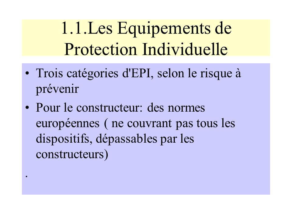 1.1.Les Equipements de Protection Individuelle