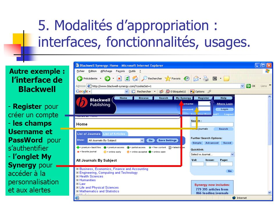 5. Modalités d'appropriation : interfaces, fonctionnalités, usages.
