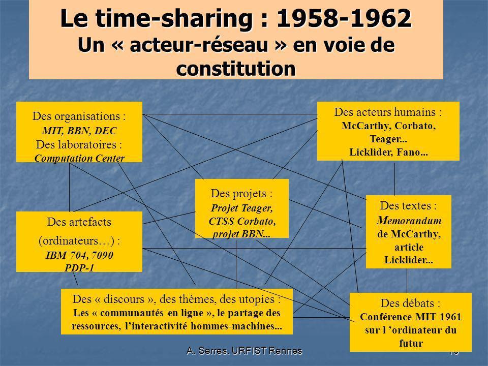 Le time-sharing : 1958-1962 Un « acteur-réseau » en voie de constitution