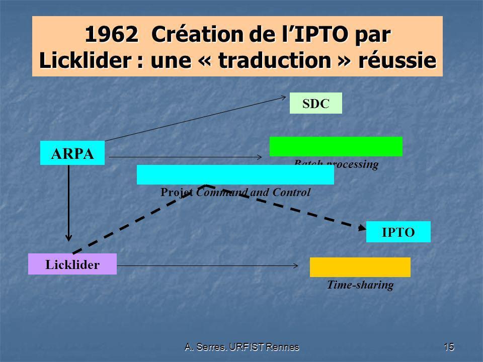 1962 Création de l'IPTO par Licklider : une « traduction » réussie