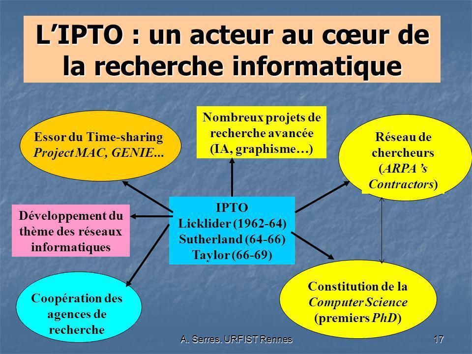 L'IPTO : un acteur au cœur de la recherche informatique