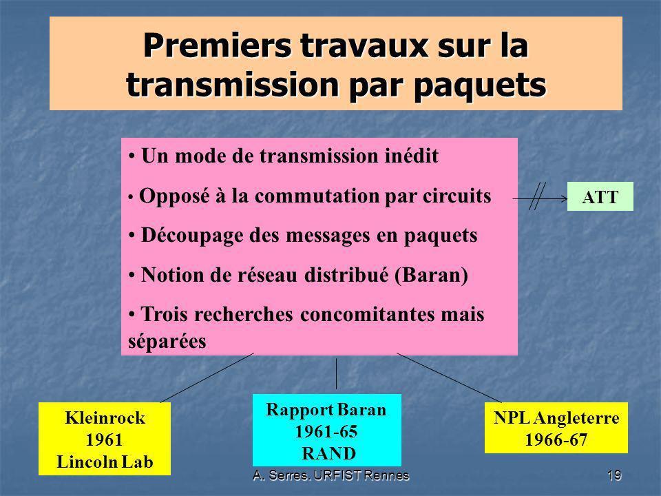 Premiers travaux sur la transmission par paquets