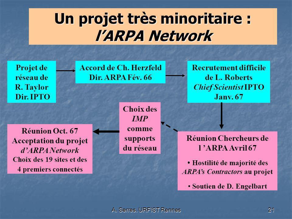 Un projet très minoritaire : l'ARPA Network