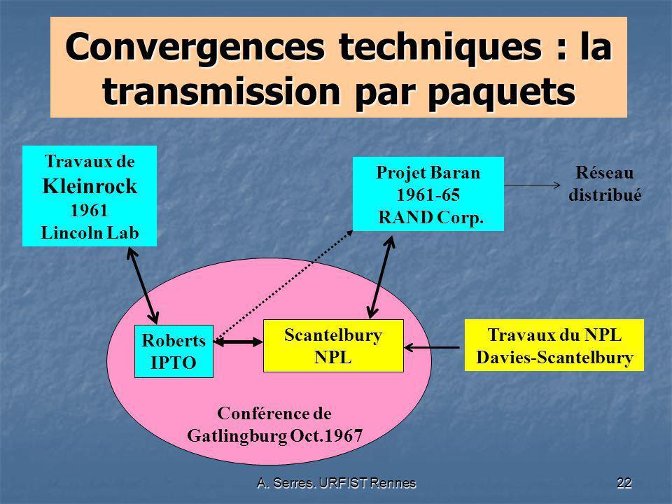 Convergences techniques : la transmission par paquets