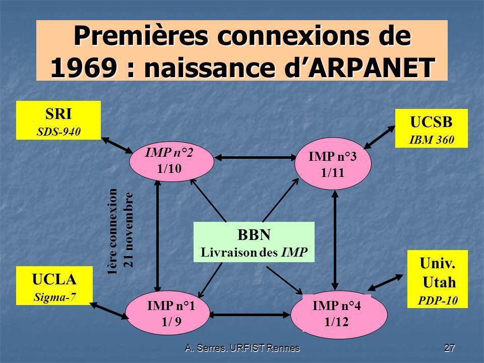 Premières connexions de 1969 : naissance d'ARPANET