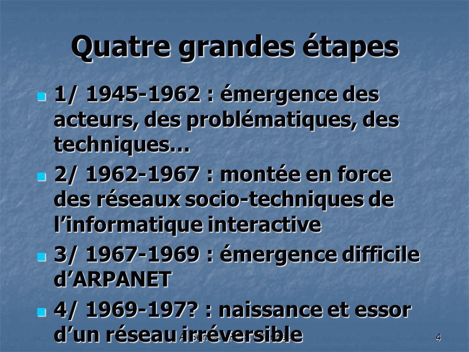 Quatre grandes étapes1/ 1945-1962 : émergence des acteurs, des problématiques, des techniques…