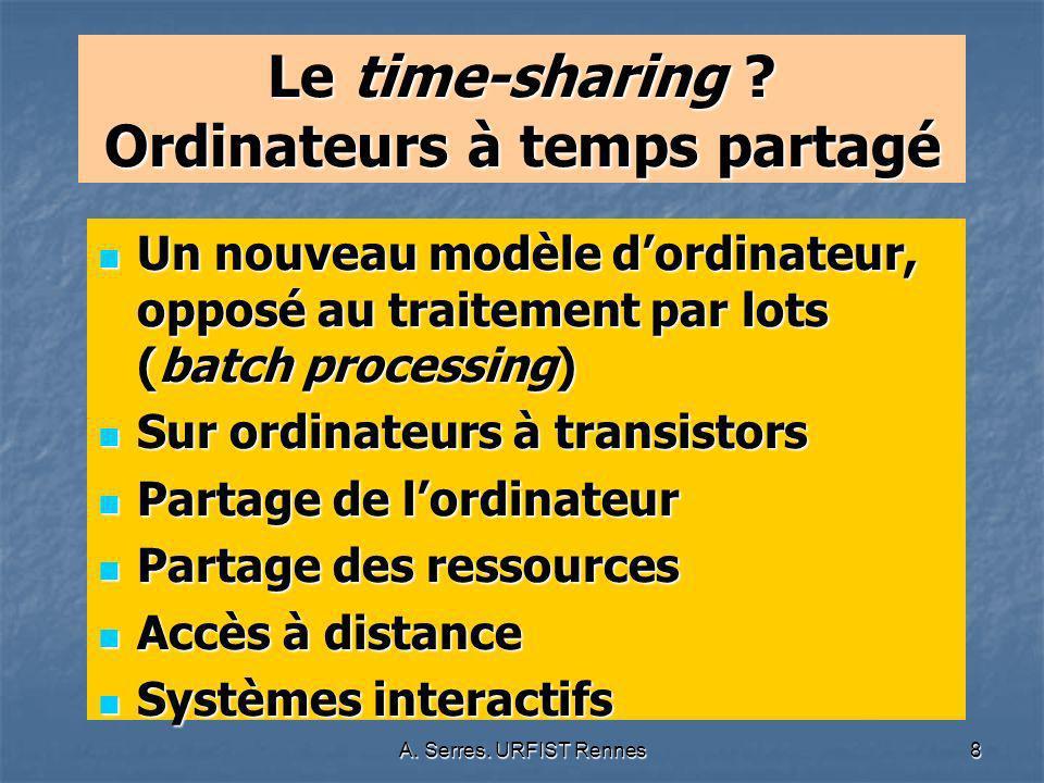 Le time-sharing Ordinateurs à temps partagé