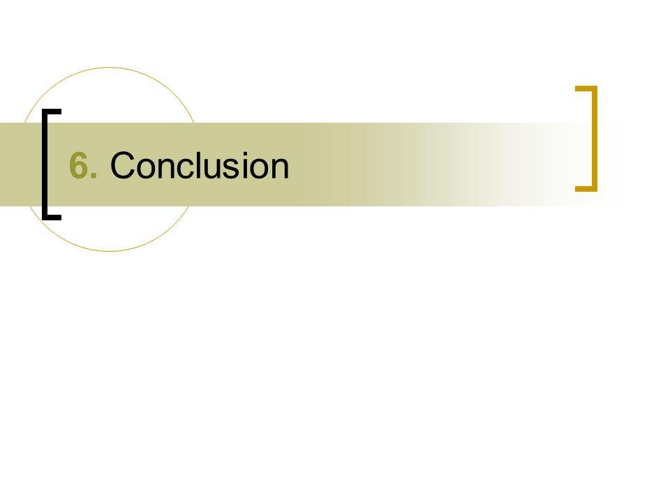6. Conclusion